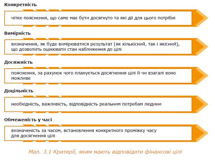 finansova gramotnist pidruchnuk 2019_1